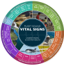 The Puget Sound Partnership's list of Puget Sound 'Vital Signs'