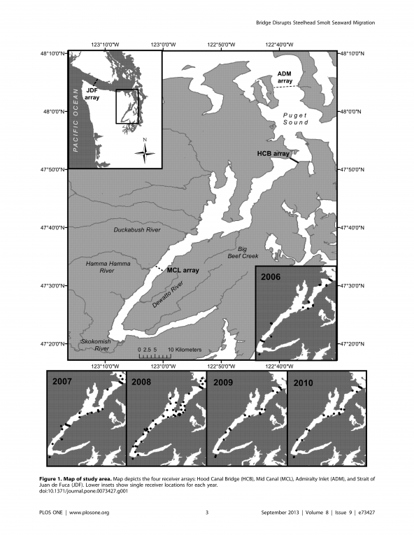 Figure 1. Map of study area. Map depicts the four receiver arrays: Hood Canal Bridge (HCB), Mid Canal (MCL), Admiralty Inlet (ADM), and Strait of Juan de Fuca (JDF). Lower insets show single receiver locations for each year.