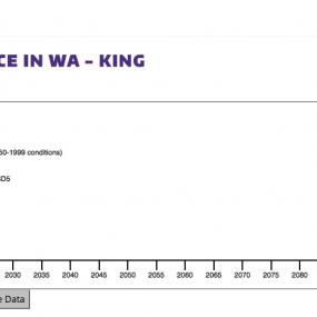 An example of a search query for climate impacts in King County, WA