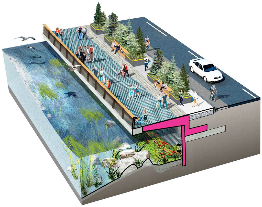 flood protection wall design